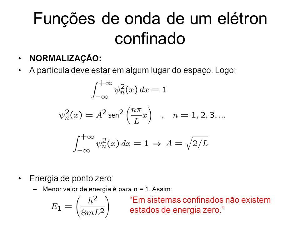 Funções de onda de um elétron confinado NORMALIZAÇÃO: A partícula deve estar em algum lugar do espaço. Logo: Energia de ponto zero: –Menor valor de en