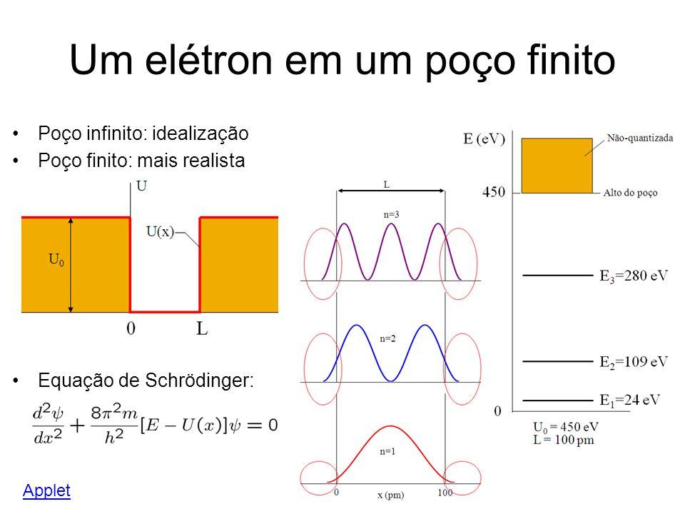 Exemplo Um elétron no estado n = 2 do poço de potencial finito da Figura absorve uma energia de 400 eV de uma fonte externa.