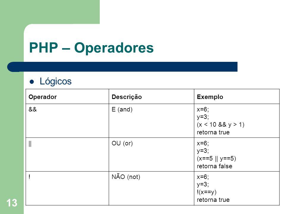 13 PHP – Operadores Lógicos OperadorDescriçãoExemplo &&E (and)x=6; y=3; (x 1) retorna true ||OU (or)x=6; y=3; (x==5 || y==5) retorna false !NÃO (not)x