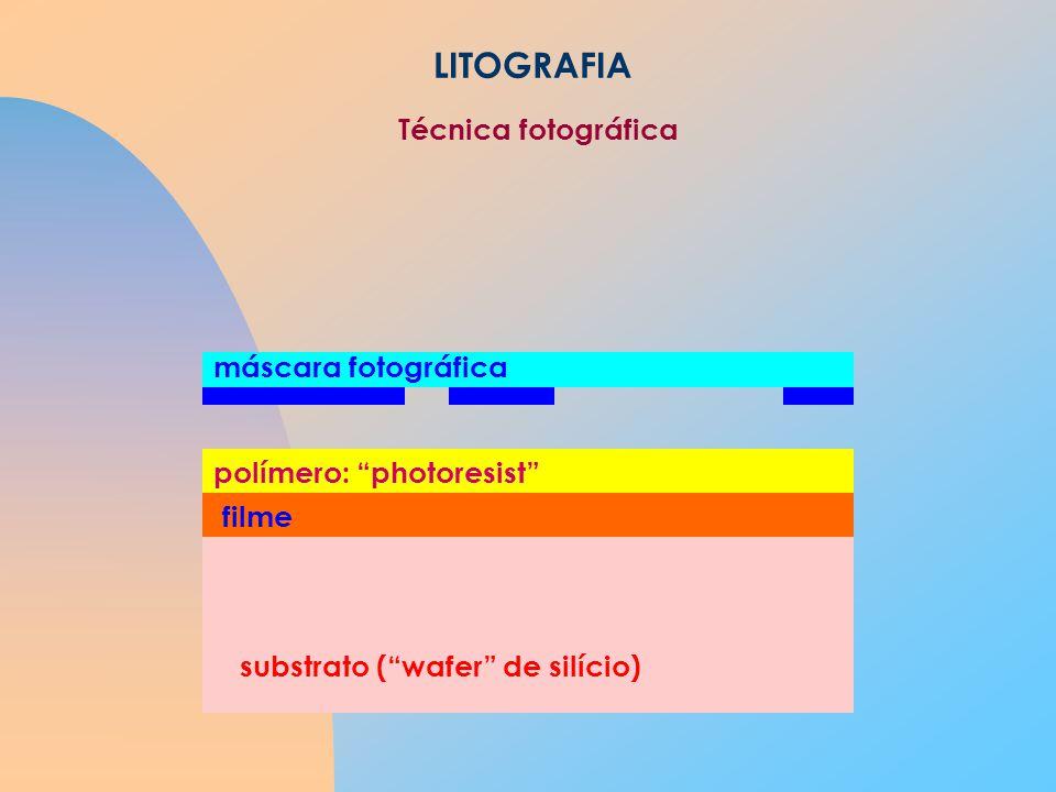 LITOGRAFIA substrato (wafer de silício) filme polímero: photoresist máscara fotográfica Técnica fotográfica