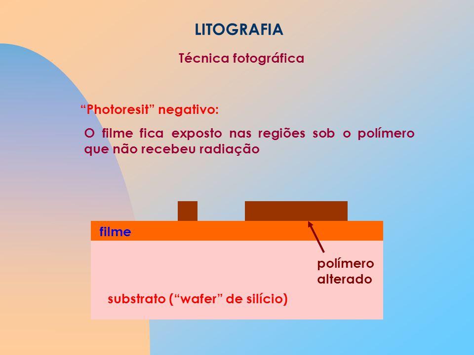 LITOGRAFIA O filme fica exposto nas regiões sob o polímero que não recebeu radiação substrato (wafer de silício) filme polímero alterado Photoresit negativo: Técnica fotográfica