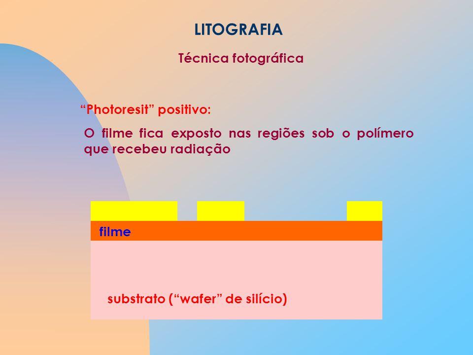 LITOGRAFIA substrato (wafer de silício) filme O filme fica exposto nas regiões sob o polímero que recebeu radiação Photoresit positivo: Técnica fotográfica