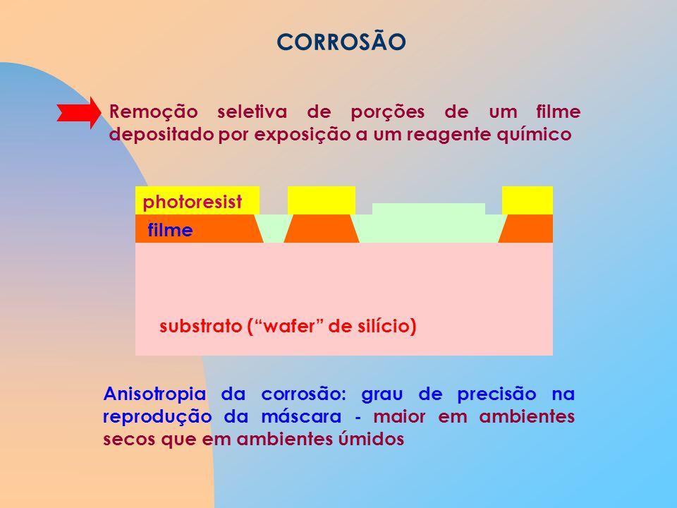 CORROSÃO Remoção seletiva de porções de um filme depositado por exposição a um reagente químico substrato (wafer de silício) filme photoresist Anisotropia da corrosão: grau de precisão na reprodução da máscara - maior em ambientes secos que em ambientes úmidos