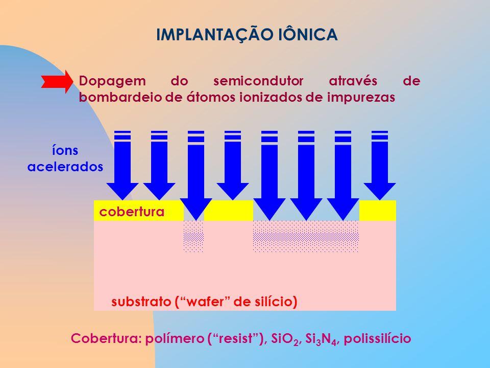 IMPLANTAÇÃO IÔNICA Dopagem do semicondutor através de bombardeio de átomos ionizados de impurezas substrato (wafer de silício) cobertura íons acelerados Cobertura: polímero (resist), SiO 2, Si 3 N 4, polissilício