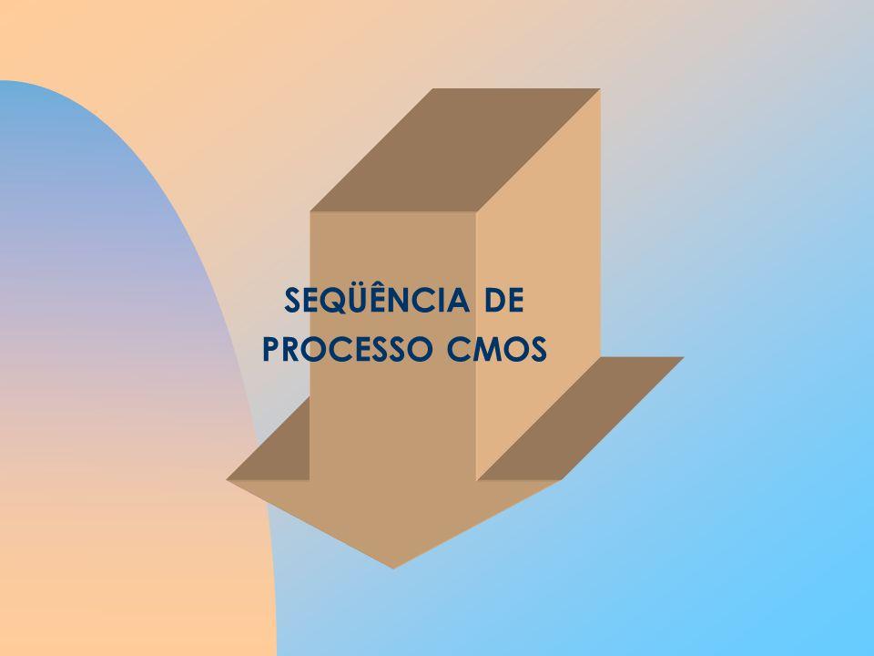 SEQÜÊNCIA DE PROCESSO CMOS