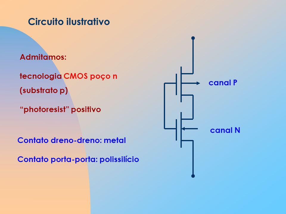 Circuito ilustrativo canal N canal P Admitamos: tecnologia CMOS poço n (substrato p) photoresist positivo Contato dreno-dreno: metal Contato porta-porta: polissilício
