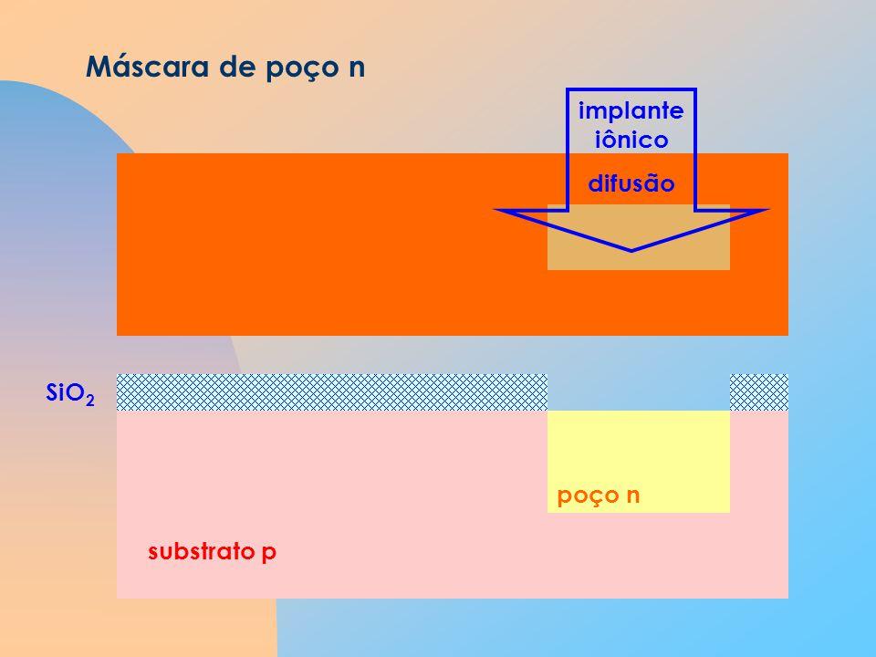 SiO 2 substrato p poço n Máscara de poço n implante iônico difusão