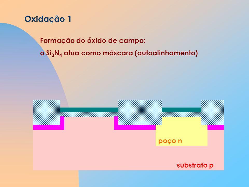 substrato p poço n Oxidação 1 Formação do óxido de campo: o Si 3 N 4 atua como máscara (autoalinhamento)