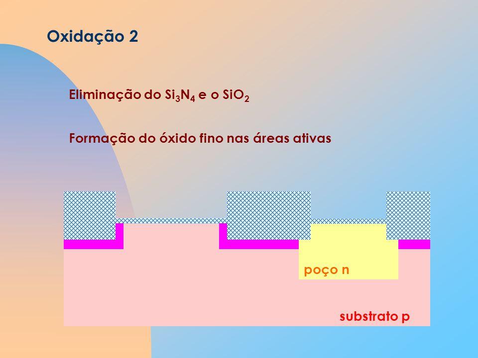 substrato p poço n Oxidação 2 Formação do óxido fino nas áreas ativas Eliminação do Si 3 N 4 e o SiO 2