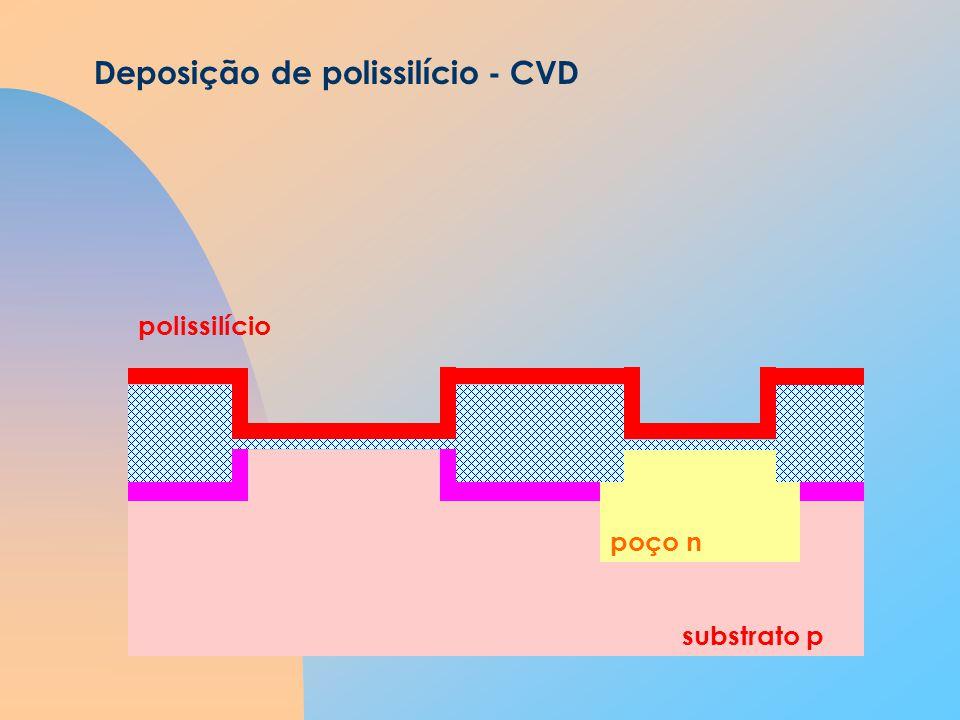 substrato p poço n Deposição de polissilício - CVD polissilício