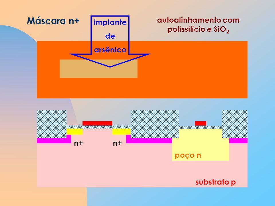 substrato p poço n Máscara n+ n+ implante de arsênico autoalinhamento com polissilício e SiO 2