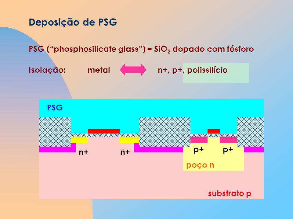 PSG substrato p poço n Deposição de PSG n+ p+ PSG (phosphosilicate glass) = SiO 2 dopado com fósforo Isolação:metal n+, p+, polissilício