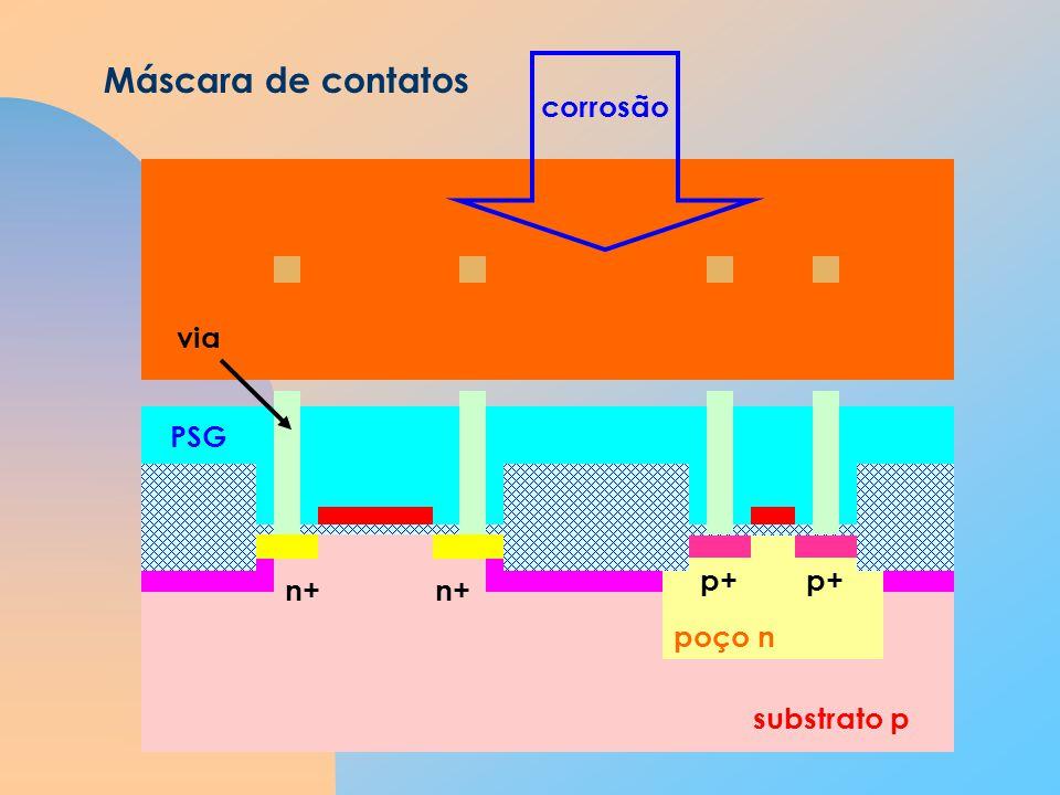 PSG substrato p poço n Máscara de contatos n+ p+ corrosão via
