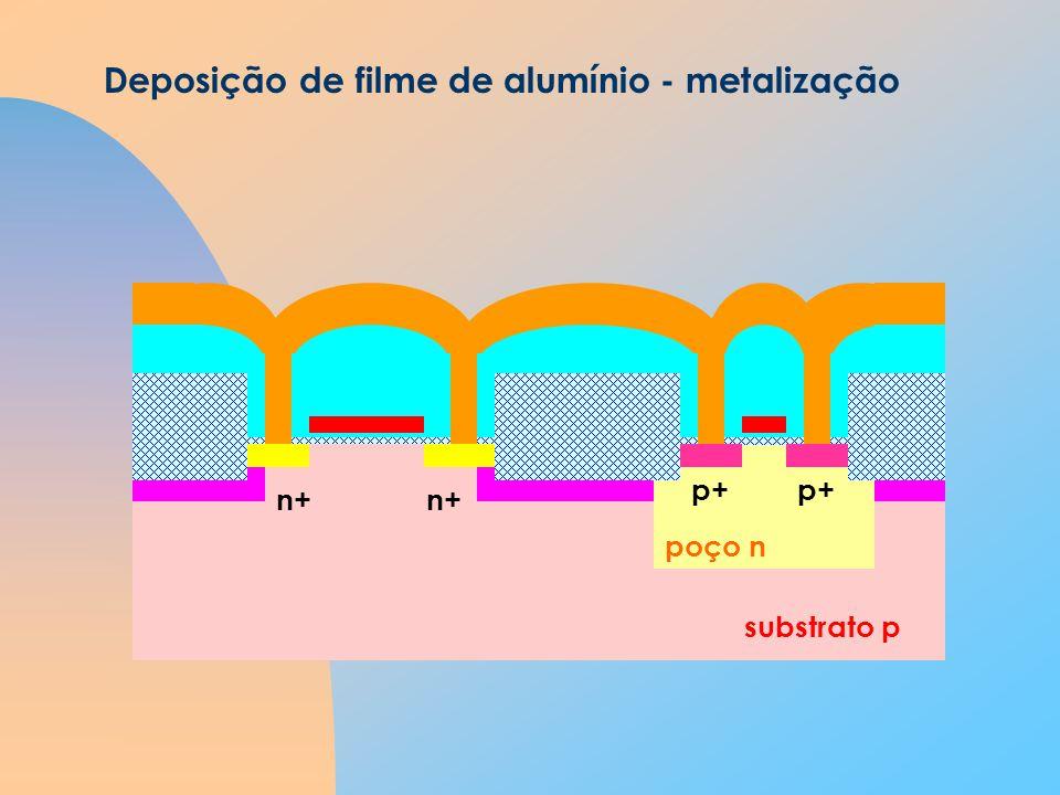 substrato p poço n Deposição de filme de alumínio - metalização n+ p+