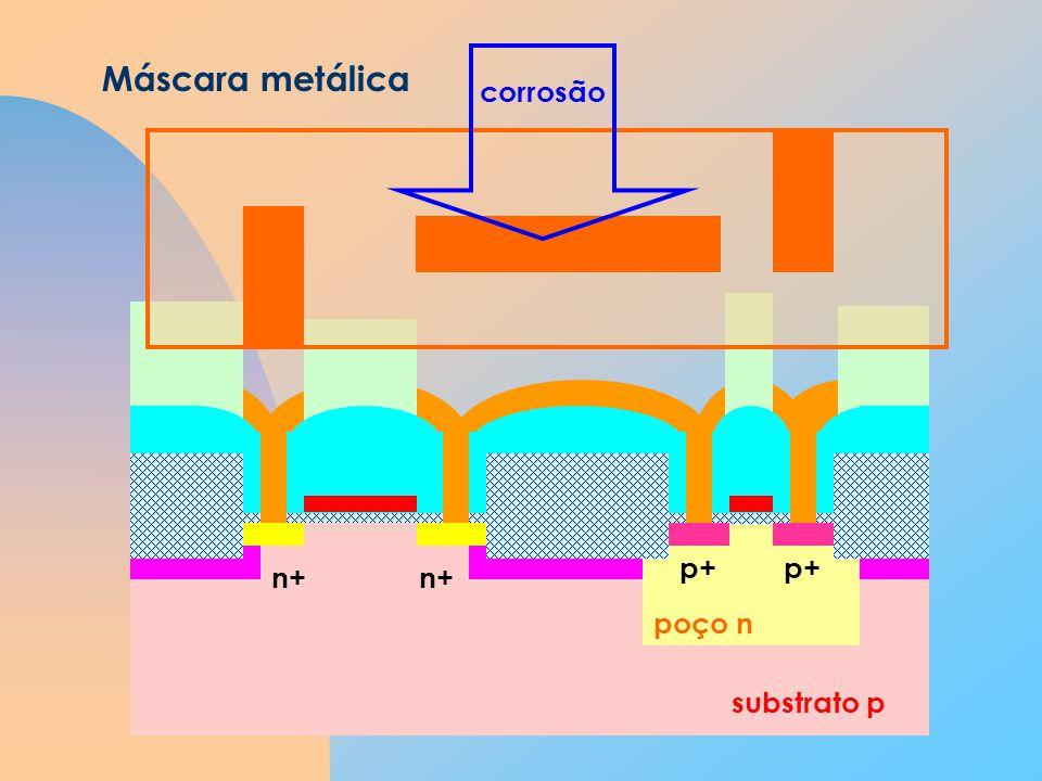 substrato p poço n Máscara metálica n+ p+ corrosão