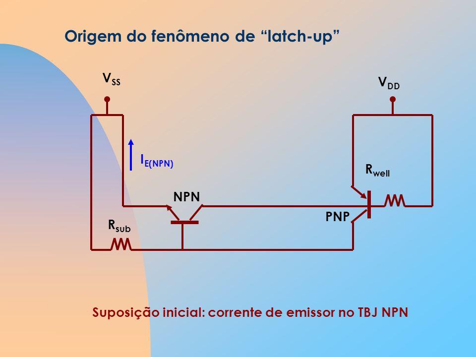 Origem do fenômeno de latch-up NPN PNP R sub R well V SS V DD I E(NPN) Suposição inicial: corrente de emissor no TBJ NPN