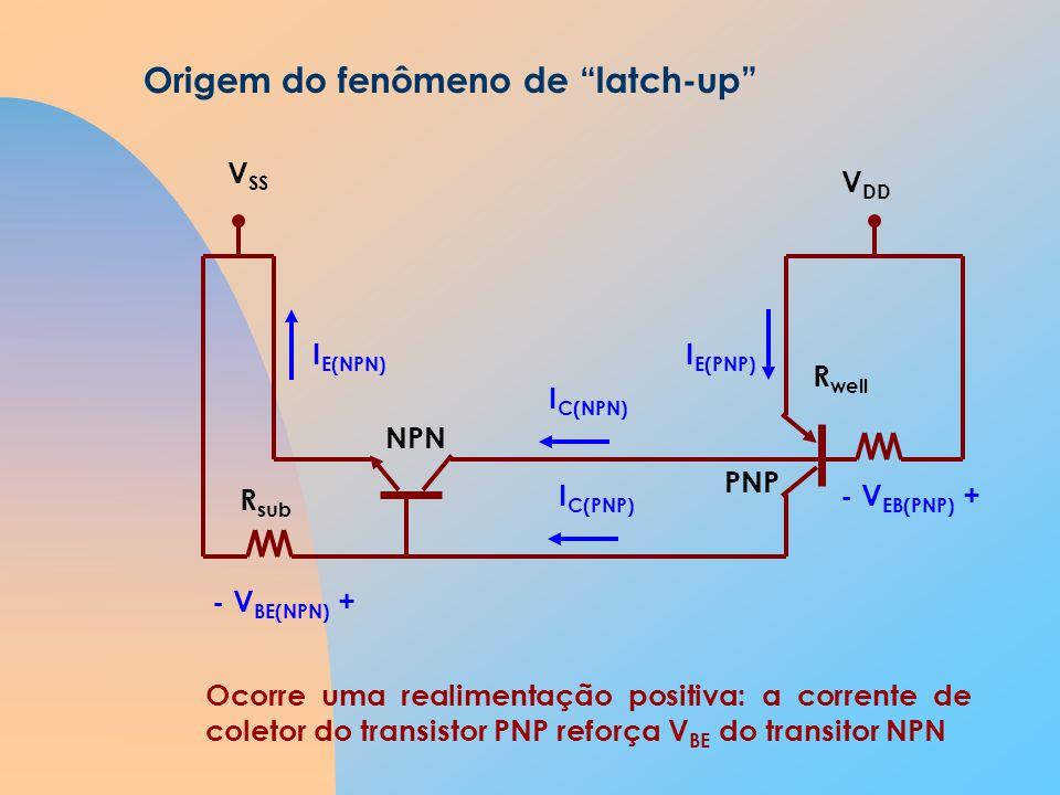 Origem do fenômeno de latch-up NPN PNP R sub R well V SS V DD - V BE(NPN) + I E(NPN) I C(NPN) - V EB(PNP) + I E(PNP) Ocorre uma realimentação positiva: a corrente de coletor do transistor PNP reforça V BE do transitor NPN I C(PNP)