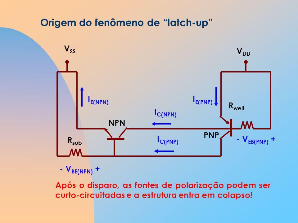 Origem do fenômeno de latch-up NPN PNP R sub R well V SS V DD - V BE(NPN) + I E(NPN) I C(NPN) - V EB(PNP) + I E(PNP) Após o disparo, as fontes de polarização podem ser curto-circuitadas e a estrutura entra em colapso.