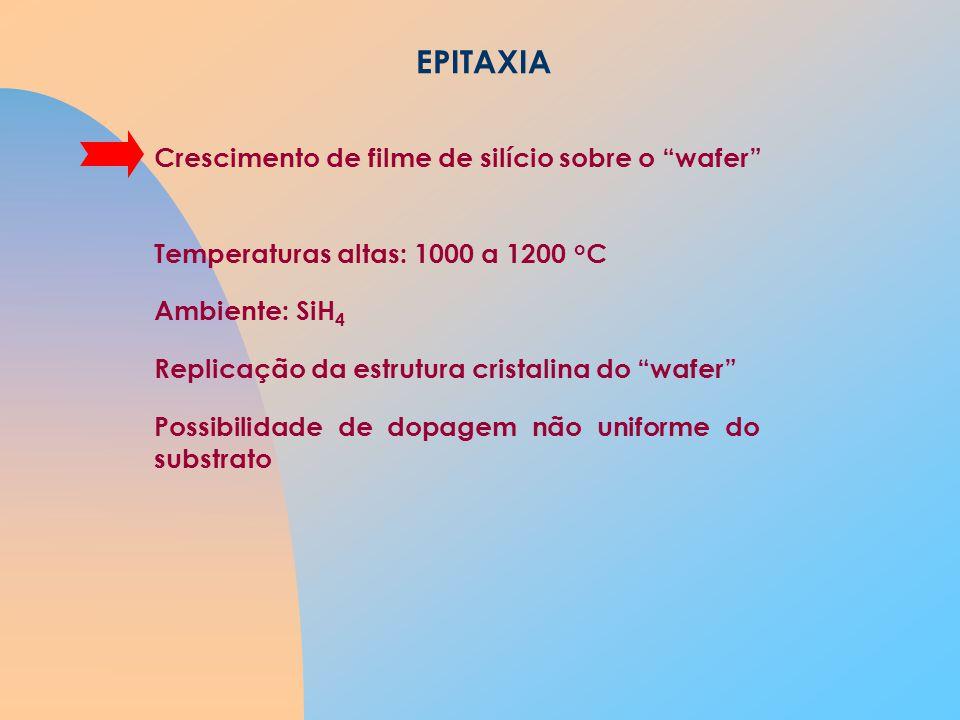 EPITAXIA Crescimento de filme de silício sobre o wafer Temperaturas altas: 1000 a 1200 o C Ambiente: SiH 4 Replicação da estrutura cristalina do wafer Possibilidade de dopagem não uniforme do substrato