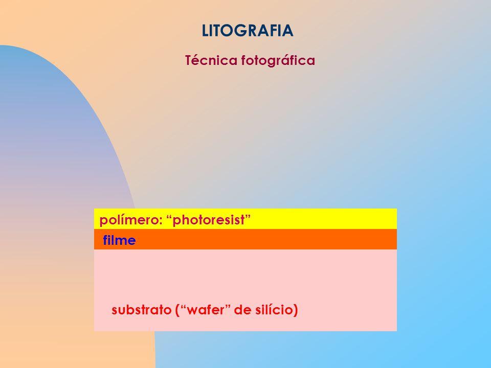 LITOGRAFIA substrato (wafer de silício) filme polímero: photoresist Técnica fotográfica