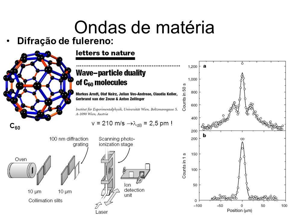 Ondas de matéria Difração de fulereno: v = 210 m/s dB = 2,5 pm ! C 60