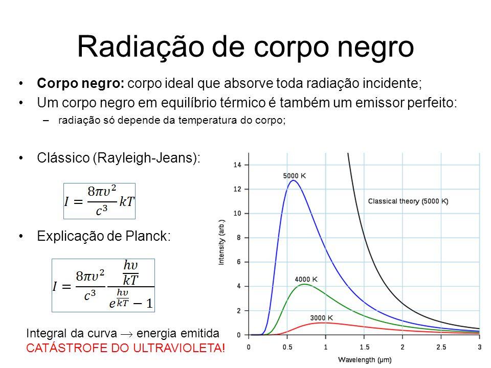 Radiação de corpo negro Corpo negro: corpo ideal que absorve toda radiação incidente; Um corpo negro em equilíbrio térmico é também um emissor perfeit