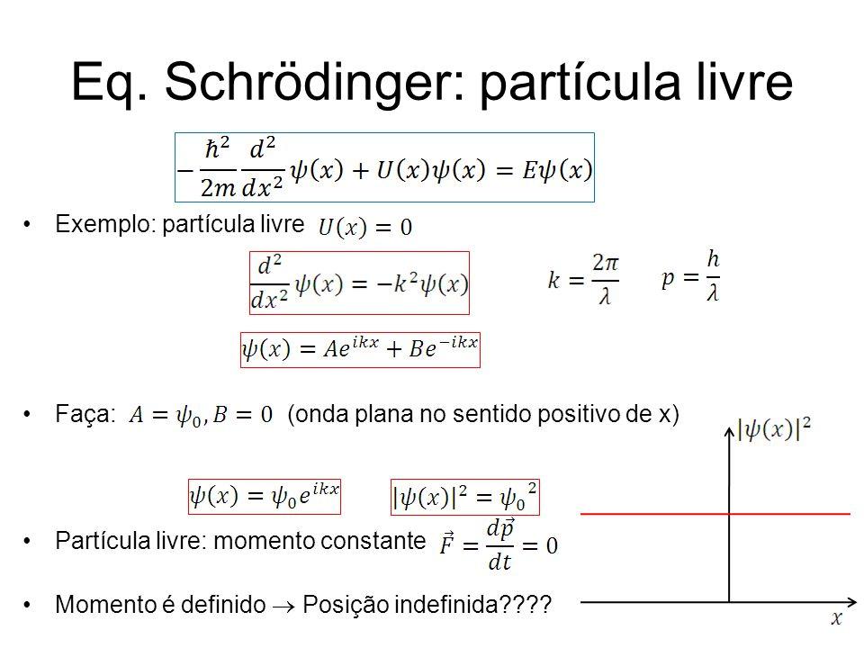 Eq. Schrödinger: partícula livre Exemplo: partícula livre Faça: (onda plana no sentido positivo de x) Partícula livre: momento constante Momento é def