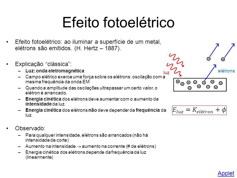 Efeito fotoelétrico Efeito fotoelétrico: ao iluminar a superfície de um metal, elétrons são emitidos. (H. Hertz – 1887). Explicação clássica: –Luz: on