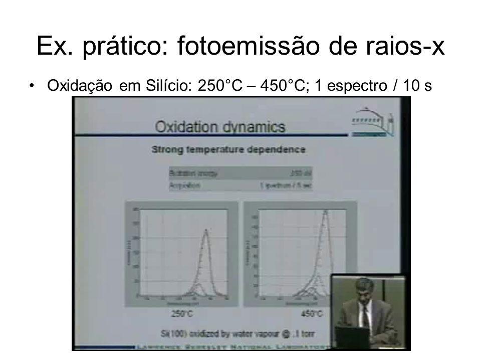 Ex. prático: fotoemissão de raios-x Oxidação em Silício: 250°C – 450°C; 1 espectro / 10 s