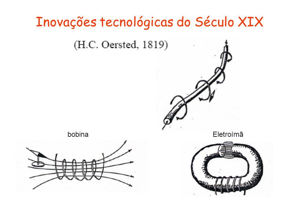 Inovações tecnológicas do Século XIX bobinaEletroímã