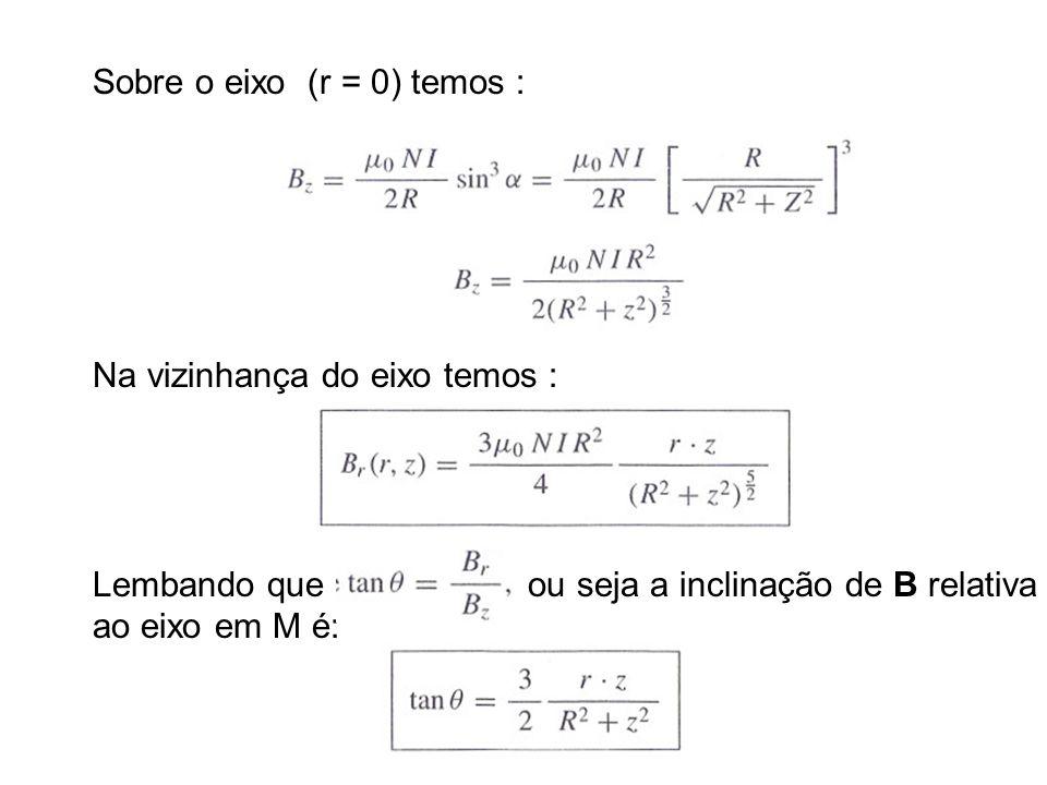 Sobre o eixo (r = 0) temos : Na vizinhança do eixo temos : Lembando que : ou seja a inclinação de B relativa ao eixo em M é: