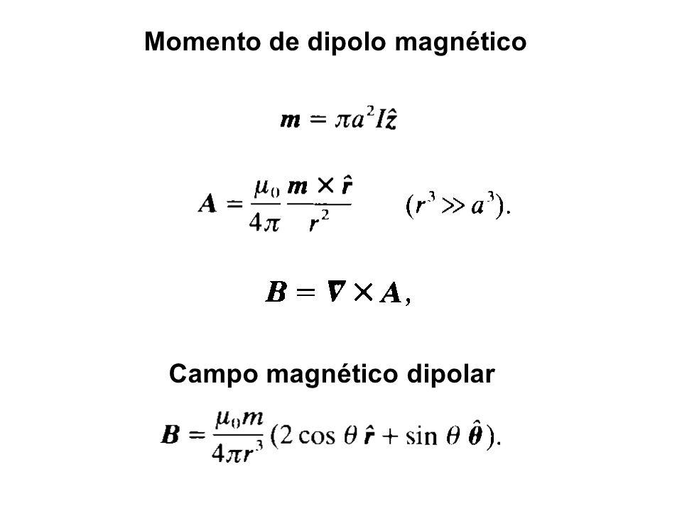 Momento de dipolo magnético Campo magnético dipolar