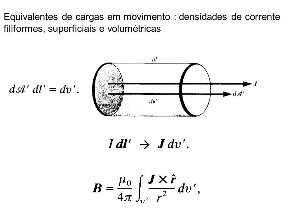Ex. : Carga puntiforme em movimento ( v << c) q