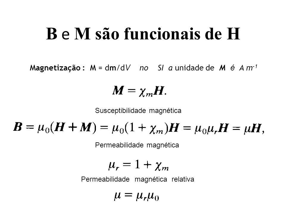 B e M são funcionais de H Magnetização : M = dm/d V no SI a unidade de M é A m -1 Susceptibilidade magnética Permeabilidade magnética Permeabilidade m