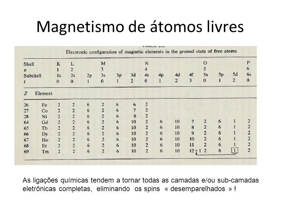 Magnetismo de átomos livres As ligações químicas tendem a tornar todas as camadas e/ou sub-camadas eletrônicas completas, eliminando os spins « desemp