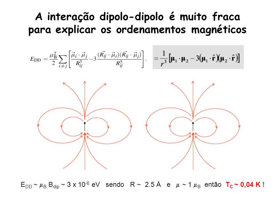 A interação dipolo-dipolo é muito fraca para explicar os ordenamentos magnéticos E DD ~ B B dip ~ 3 x 10 -6 eV sendo R ~ 2.5 Å e ~ 1 B então T C ~ 0,0
