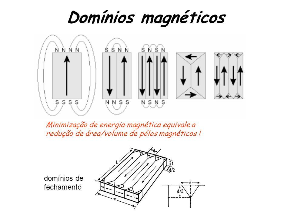 Domínios magnéticos Minimização de energia magnética equivale a redução de área/volume de pólos magnéticos ! domínios de fechamento