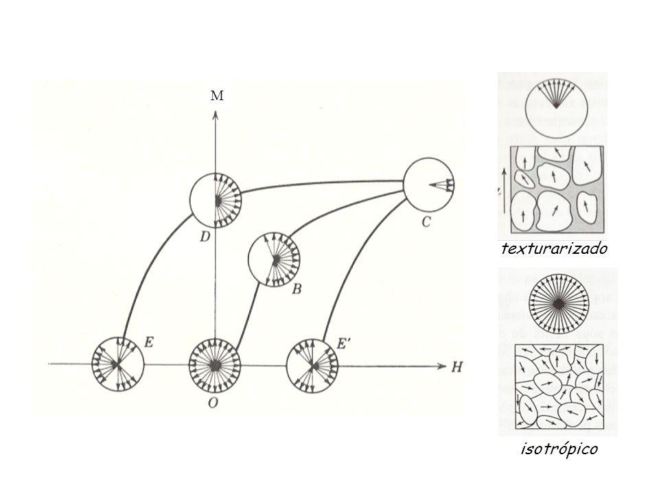 texturarizado isotrópico M