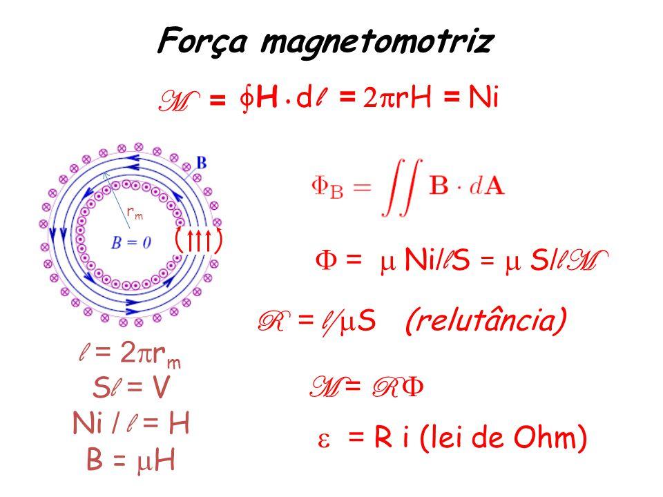 Força magnetomotriz M = H d l = rH = Ni = Ni / l S = S / lM l = 2 r m S l = V Ni / l = H B = H M = R R = l/ S (relutância) = R i (lei de Ohm) rmrm