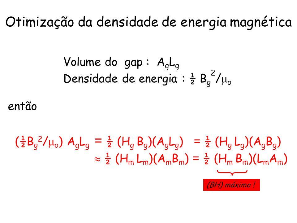 Otimização da densidade de energia magnética Volume do gap : A g L g Densidade de energia : ½ B g 2 / o então (½B g 2 / o ) A g L g = ½ (H g B g )(A g