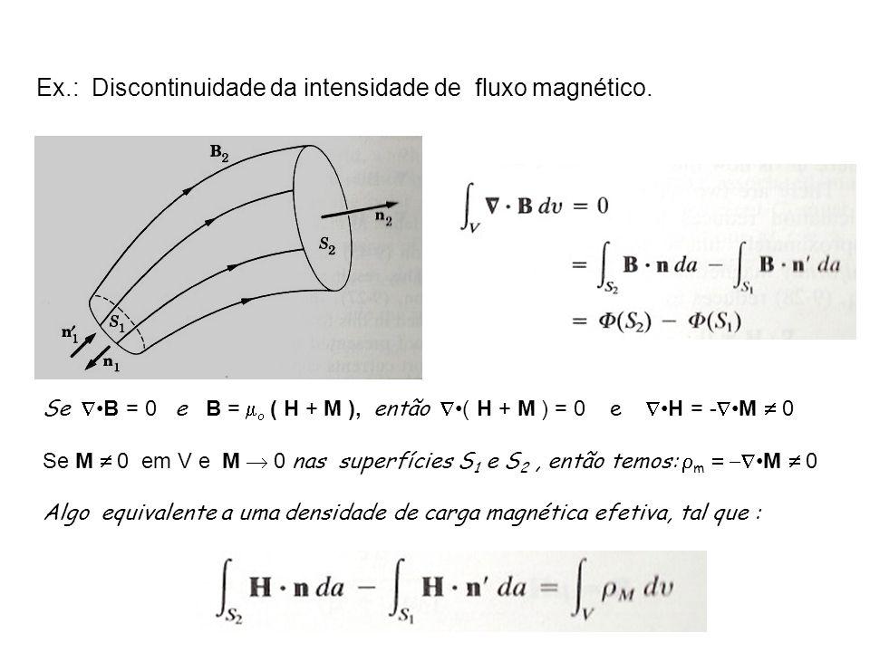 Ex.: Discontinuidade da intensidade de fluxo magnético. SeB = 0 e B = ( H + M ), então ( H + M ) = 0 eH = -M 0 Se M 0 em V e M 0 nas superfícies S 1 e