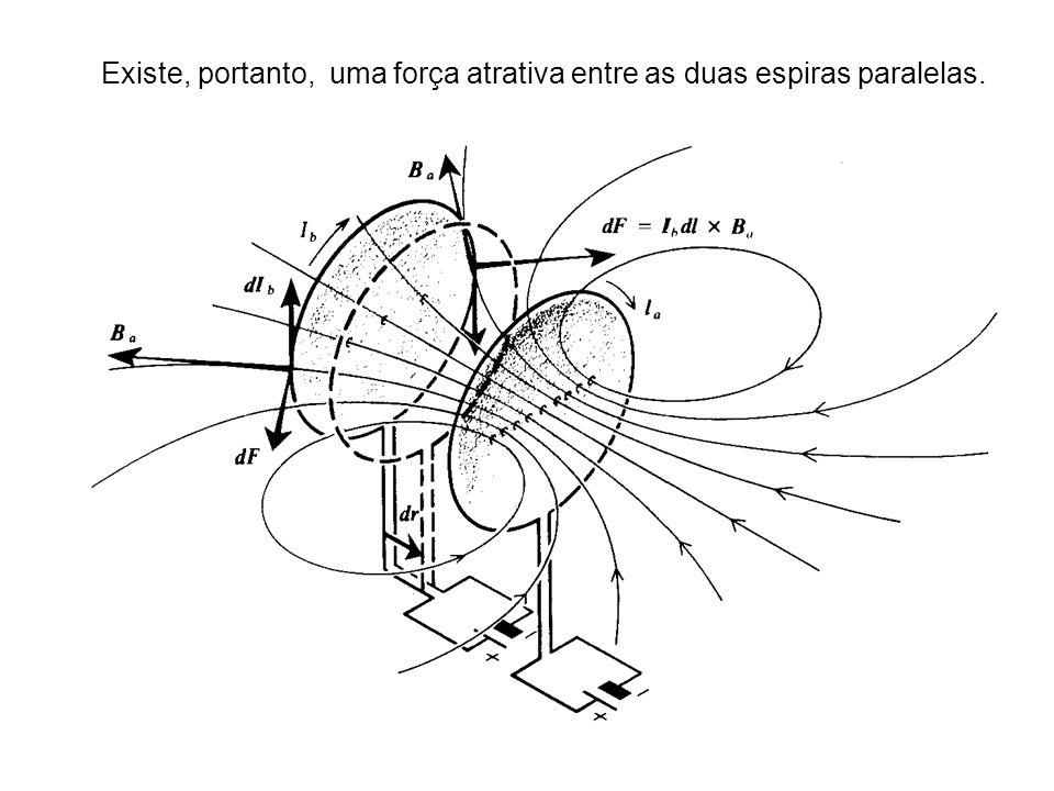 Magnetização A magnetização é definida através do momento de dipolo magnético por unidade de volume de um material.