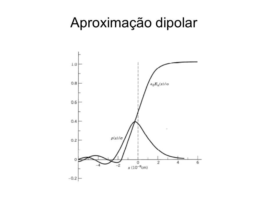 Aproximação dipolar
