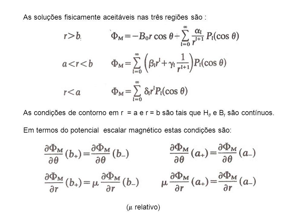 As soluções fisicamente aceitáveis nas três regiões são : As condições de contorno em r = a e r = b são tais que H e B r são contínuos. Em termos do p