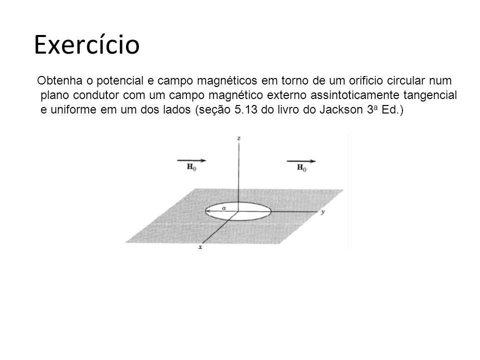 Exercício Obtenha o potencial e campo magnéticos em torno de um orificio circular num plano condutor com um campo magnético externo assintoticamente t