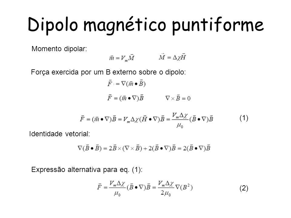 Dipolo magnético puntiforme Momento dipolar: Força exercida por um B externo sobre o dipolo: Identidade vetorial: Expressão alternativa para eq. (1):