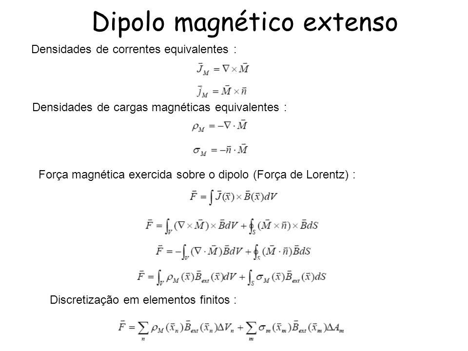 Densidades de correntes equivalentes : Densidades de cargas magnéticas equivalentes : Força magnética exercida sobre o dipolo (Força de Lorentz) : Dis