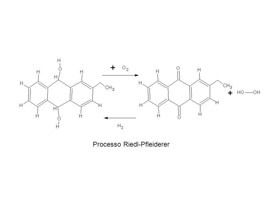 Processo Riedl-Pfleiderer