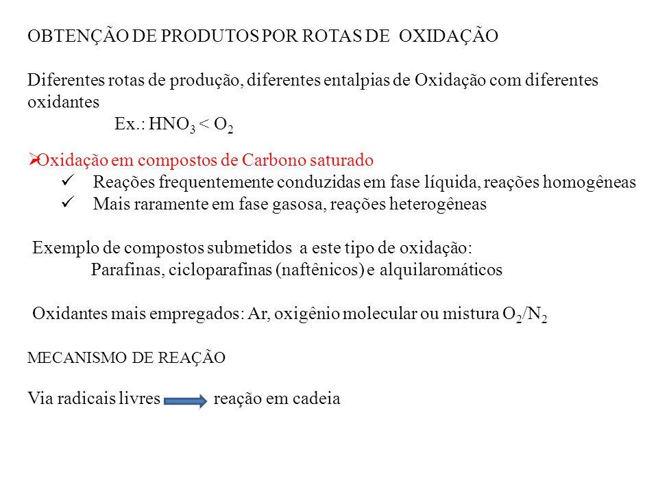 OBTENÇÃO DE PRODUTOS POR ROTAS DE OXIDAÇÃO Diferentes rotas de produção, diferentes entalpias de Oxidação com diferentes oxidantes Ex.: HNO 3 < O 2 Ox
