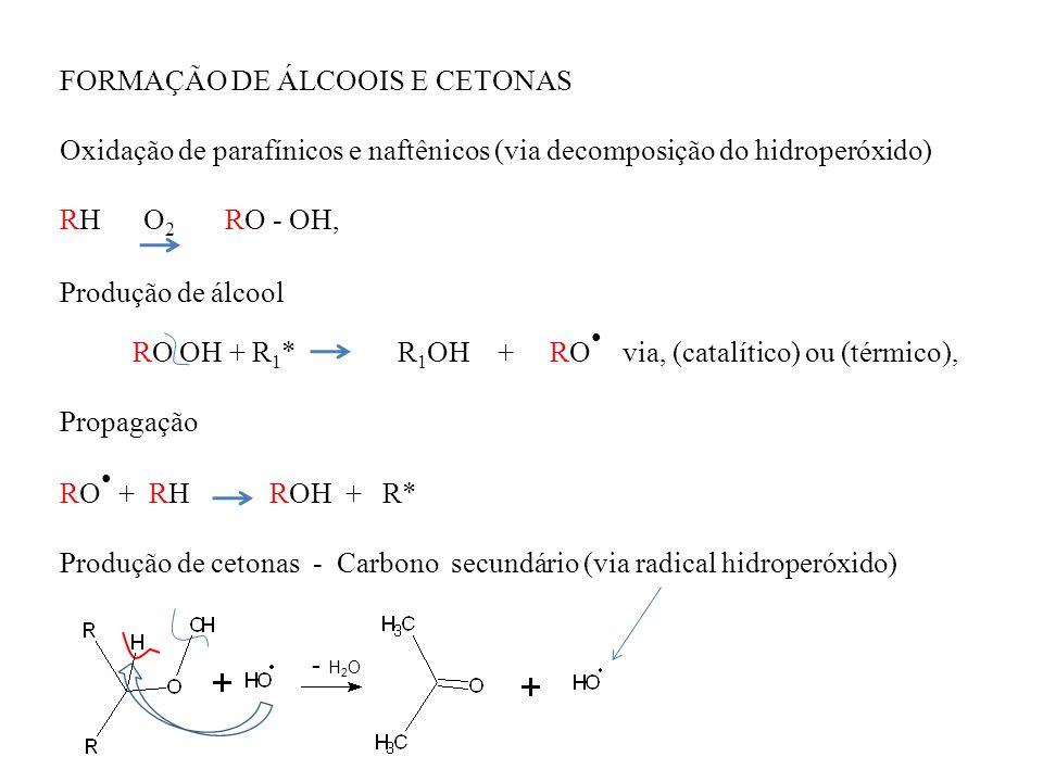FORMAÇÃO DE ÁLCOOIS E CETONAS Oxidação de parafínicos e naftênicos (via decomposição do hidroperóxido) RH O 2 RO - OH, Produção de álcool RO OH + R 1